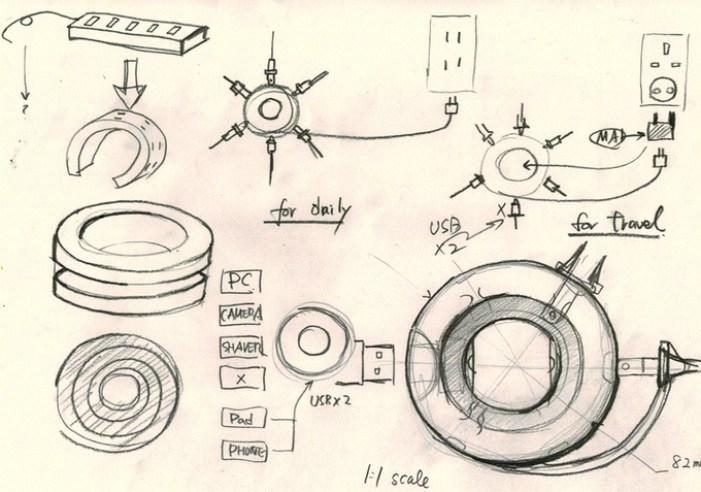 Mogics multiprise design pratique