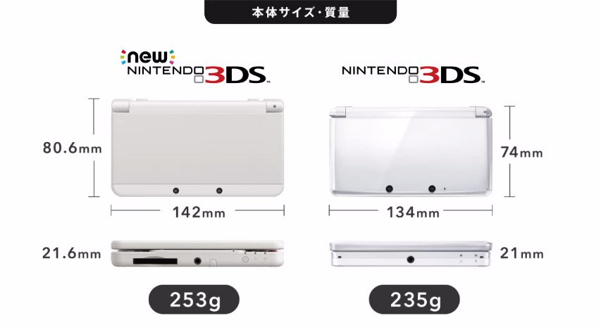 Dimensions_New_Nintendo_3DS