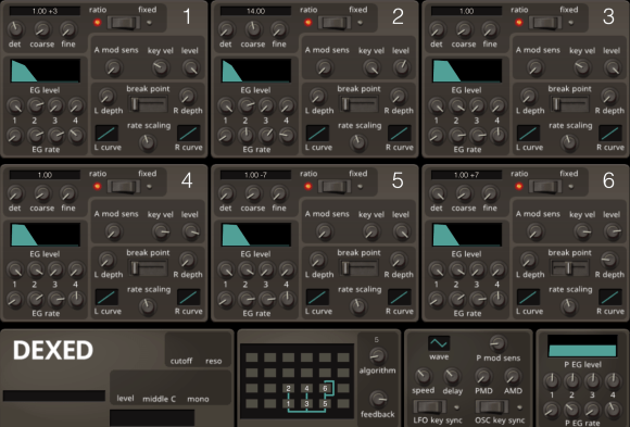 fm,synthesis,download,vst,fm7,yamaha,dexed,music,procuers