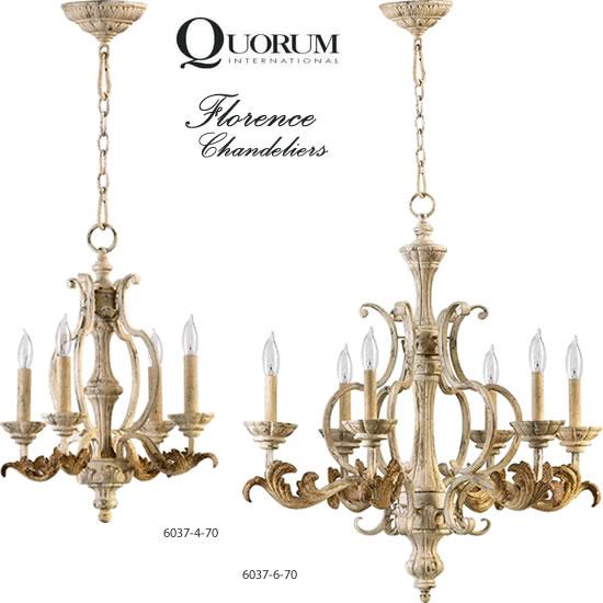 antique reproduction chandeliers