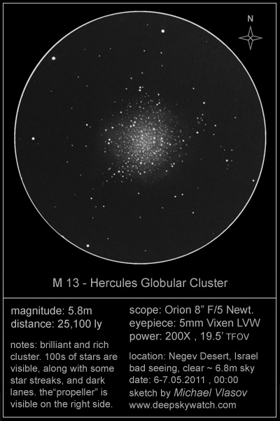 Messier 13 (Great Hercules Cluster) - Deep Sky Watch