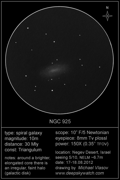 Ngc 925 Spiral Galaxy Deep Sky Watch