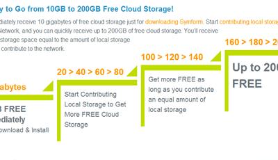 Cloud Storage Gratis fino a 200gb con Symform