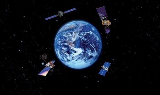 List of Global Navigation Satellite Systems currently operational and in development