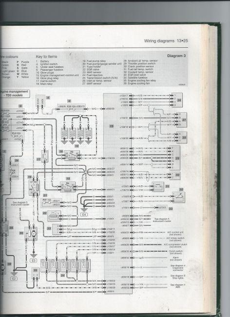 Range Rover Efi Wiring Diagram Home Design Ideas - Range rover wiring diagram