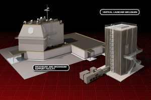 Aegis Ashore is the land-based component of the Ballistic Missile Defense System and will use the same components (AN/SPY-1 Radar, Fire Control System, Vertical Launch System, computer processors, display system, power supplies and water coolers) that will be used onboard the Navy's new construction Aegis BMD sestroyers. Missile Defense Agency rendering