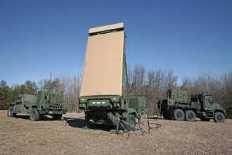 AN/TPS-80 Ground/Air Task-Orientated Radar
