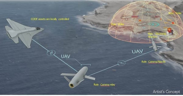 An artist's conception of manned and unmanned aircraft working cooperatively as envisioned in the Collaborative Operations in Denied Environment (CODE) program. CODE intends to focus on developing and demonstrating improvements in collaborative autonomy: the capability for groups of UAS to work together under a single human commander's supervision. DARPA image