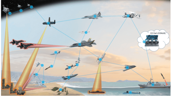 DARPA's Strategic Technology Office (STO) is focused on technologies that enable fighting as a network to increase military effectiveness, cost leverage, and adaptability. STO's areas of interest include battle management; command and control; communications and networks; intelligence, surveillance, and reconnaissance; electronic warfare; positioning, navigation, and timing; and foundational strategic technologies and systems. DARPA IMAGE