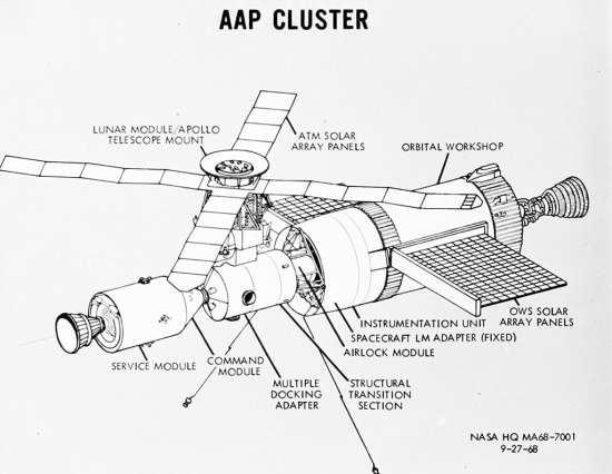 Skylab drawing