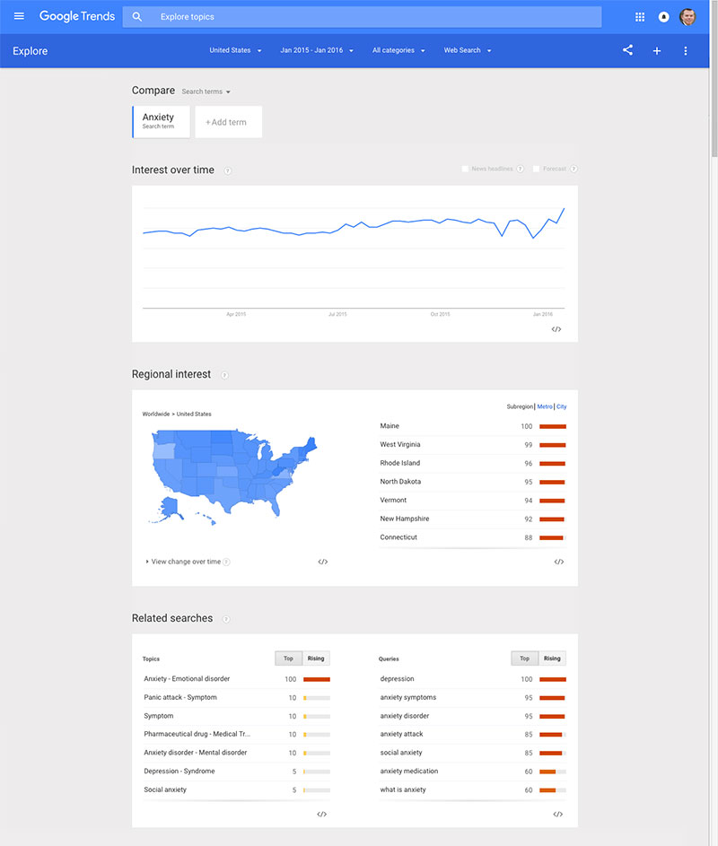 GoogleTrends_Anxiety