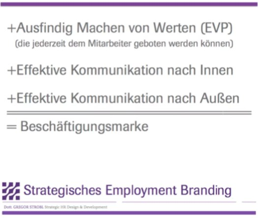 Strategisches Employment Branding_Grafik