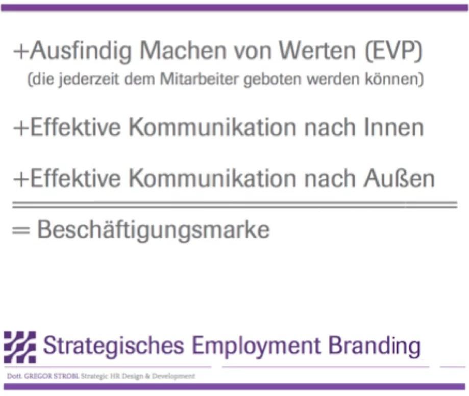 Strategisches Employment Branding_Grafik