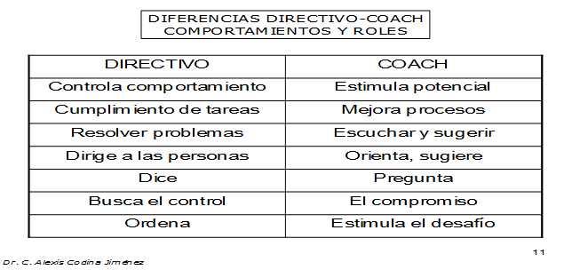 Diferencias entre Directivo y coach