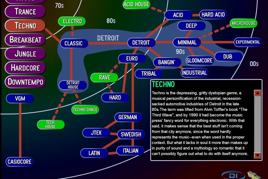 guide to electronic music screenshot