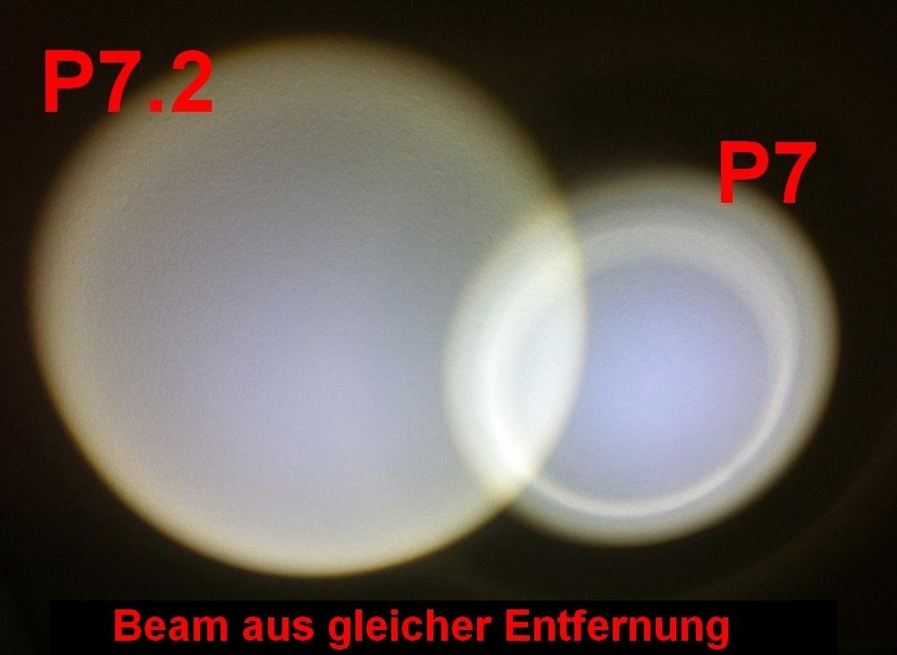p und p