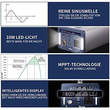 Rumia 1000Wh Powerstation, 230V AC, 2 DC-Port, 3 USB, QC 3.0 und USB Typ C, LED SOS Licht, 230V Mobiler Stromspeicher, Mobiler Energiespeicher Solar Generator für Reise, Camping, Garten, Emergency - 3
