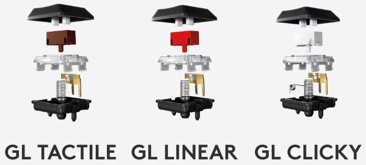 Logitech GL Switches