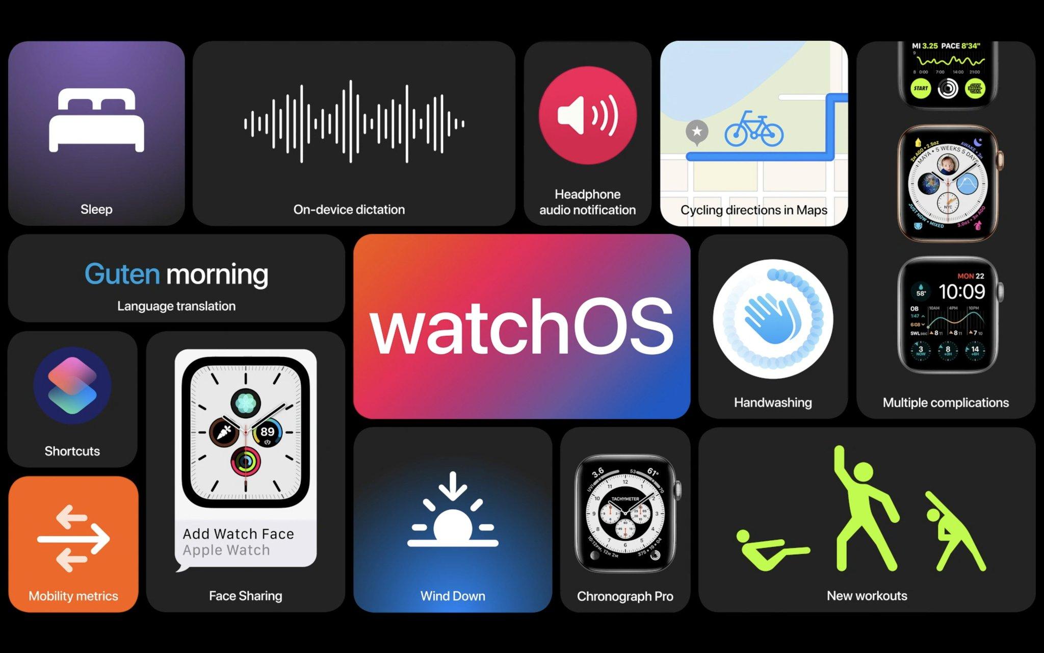 watchOS 7 - Novedades