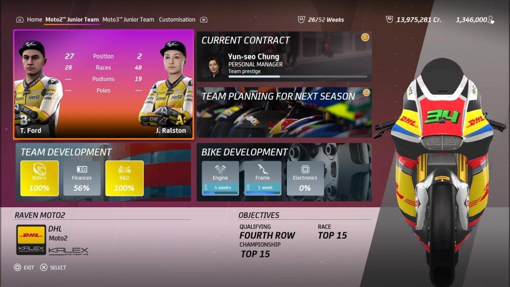 MotoGP 20 - Equipo Juvenil
