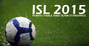 ISL 2015 Points Table Check Indian Super League Season 2 Team Standings Tally List Team Stats
