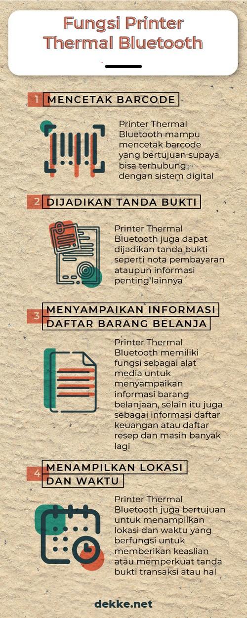 Infografis Fungsi Alat Printer Thermal Bluetooth
