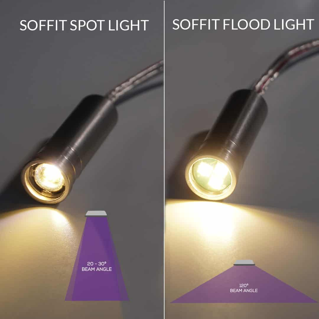 led soffit flood light indoor kit