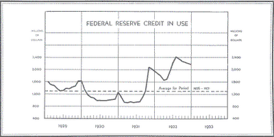 fed_reserve_credit