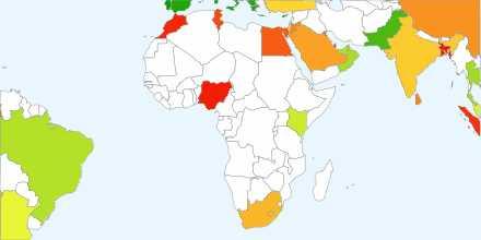 Waardering beurzen Afrika