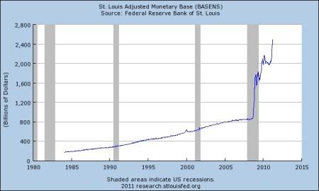 m0-monetarybase1a