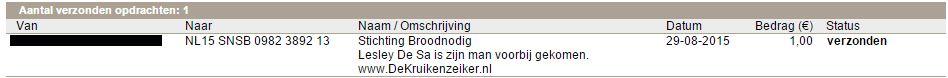 StichtingBroodnodig
