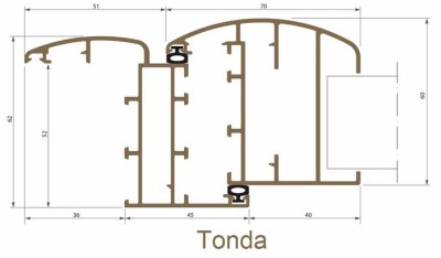 telaio_tonda_nt50