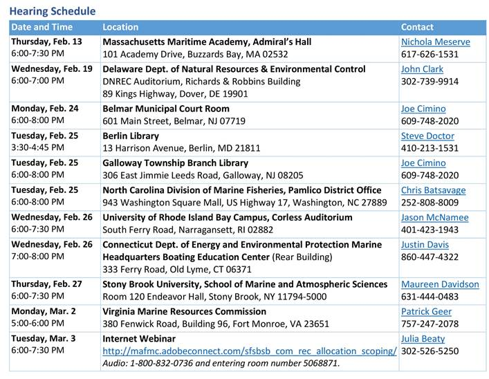 mafmc, asmfc, scup, summer flounder, black sea bass, fishery management, schedule for hearings