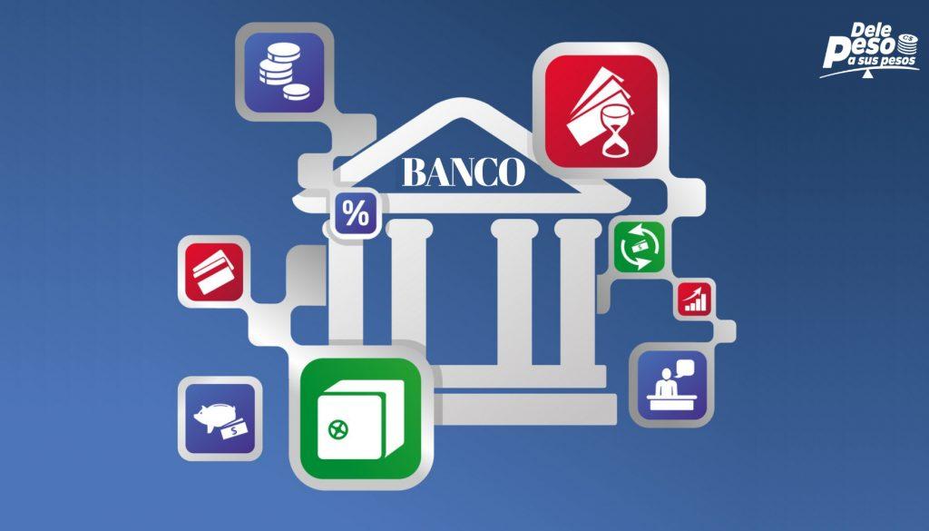 Bancos de Nicaragua