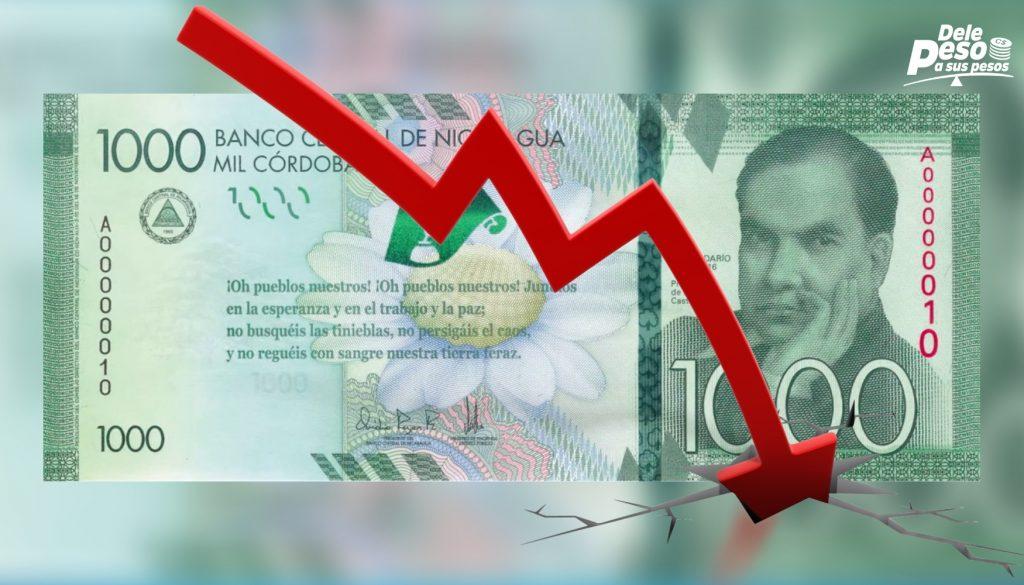Devaluación en Nicaragua