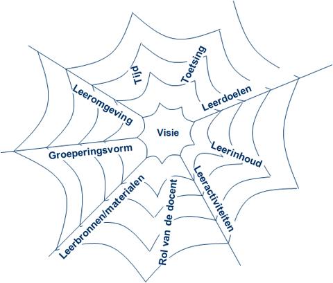 VdAkker-spinnenweb-2jxi2ny