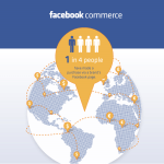 The Growth Of Facebook E-Commerce