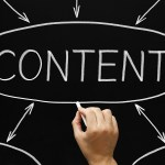 Blog editing – The key to great content
