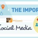 Importance of Social Media for Successful Blogger