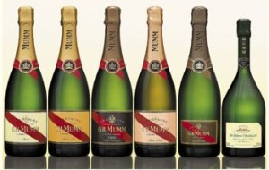 Mumm-collection