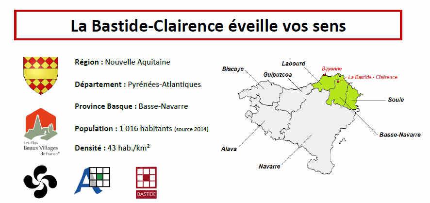 carte-hasparren-pays-basque