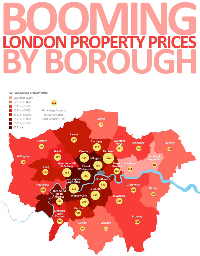 Image result for london property images