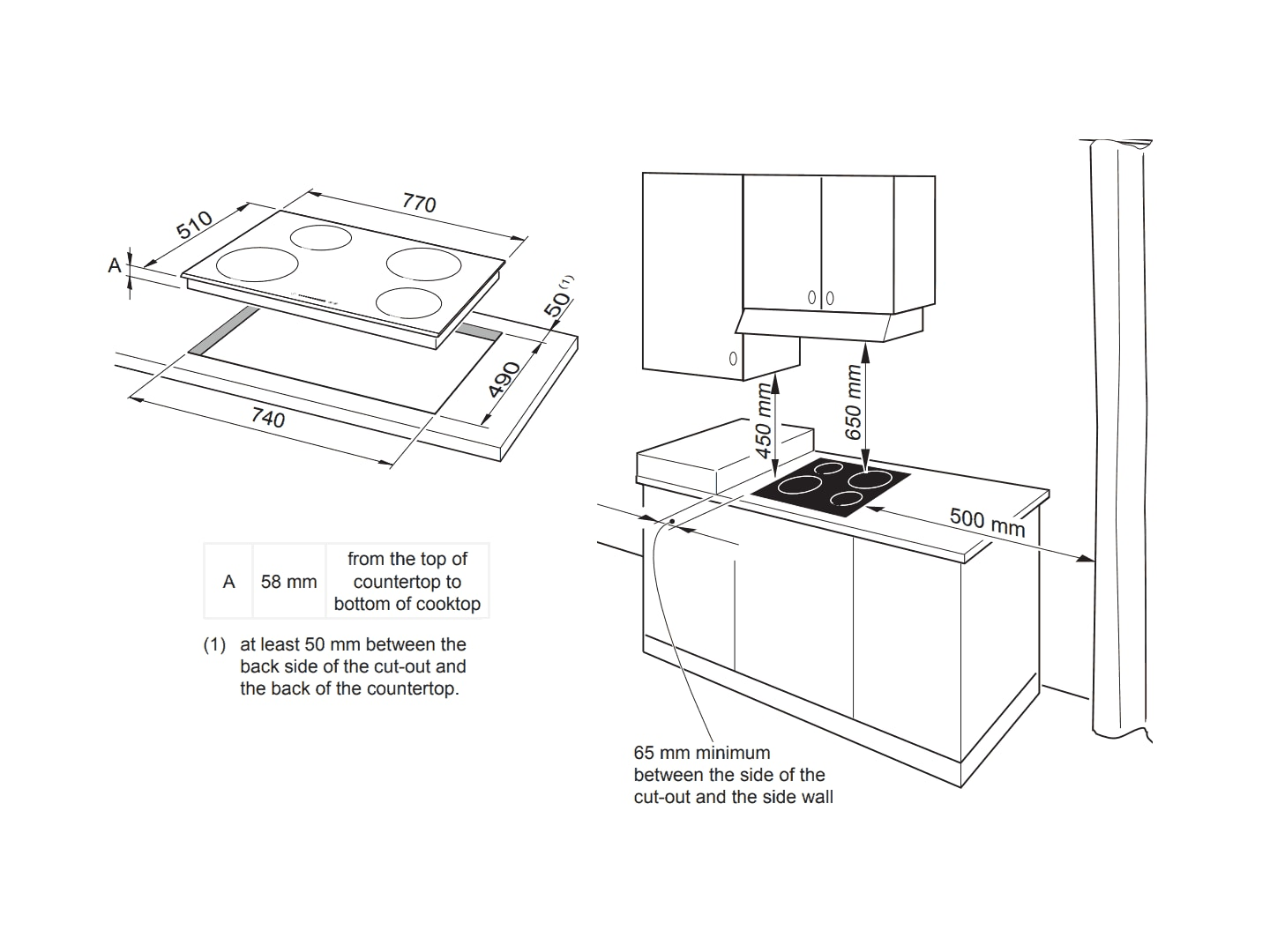 4 Zone Induction Cooktop