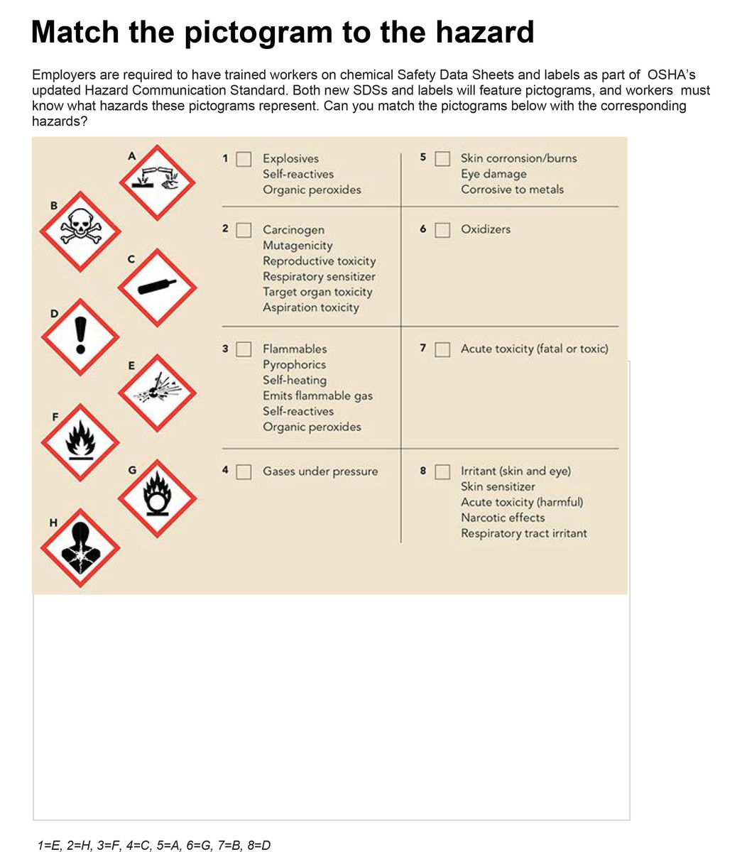 Blog Employee Osha Pictograms Training