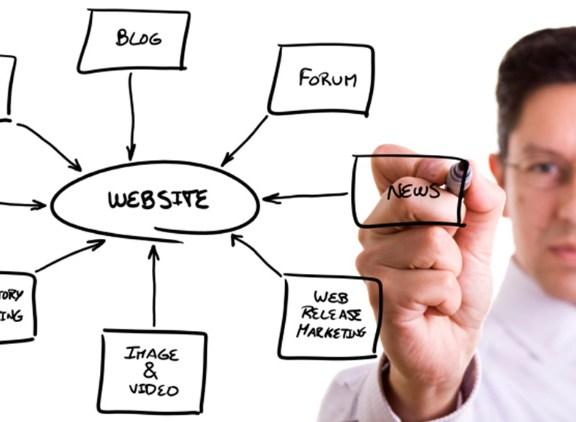 Internet Marketing Delray Beach SEO Lead Generation Delray Beach - Internet Marketing Campaigns