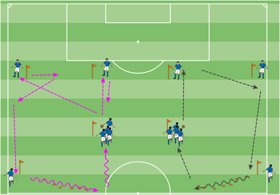 Building From Back Tactical CM CB FB Short Short Long Session Warm Up Kevin Van Vreckem