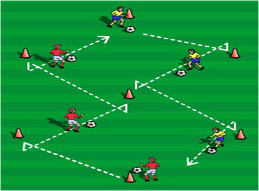 Building From Back Technical Dribbling Diagonal Switch Session Warm Up Kevin Van Vreckem Boynton Knights FC