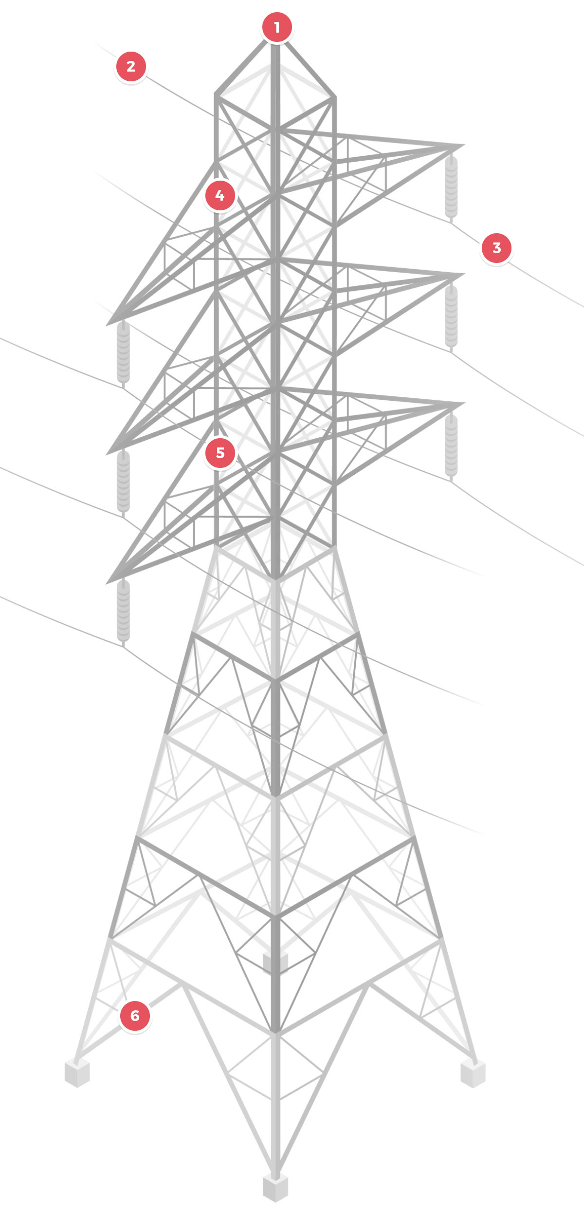 Markings For High Voltage Line