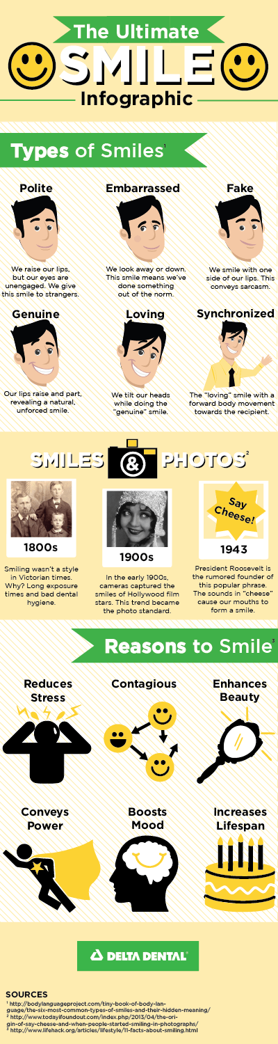 Everything you've ever wanted to know about smiles! Here's the Ultimate Smile Infographic