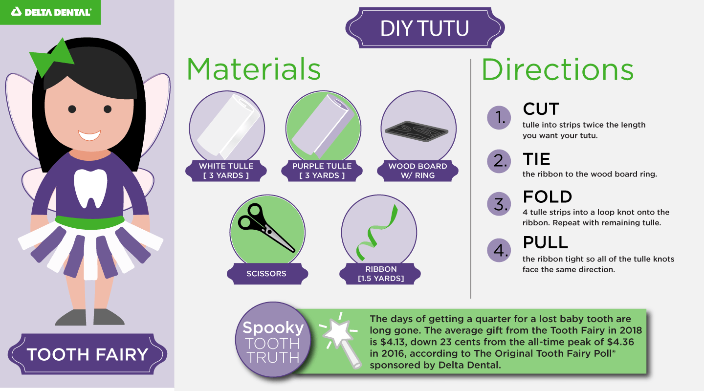 DIY Tooth Fairy Costume Instructions and Materials